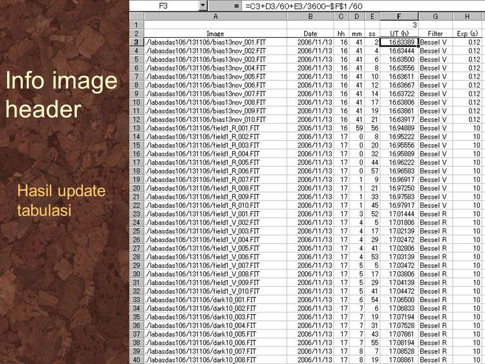 Info image header Hasil update tabulasi