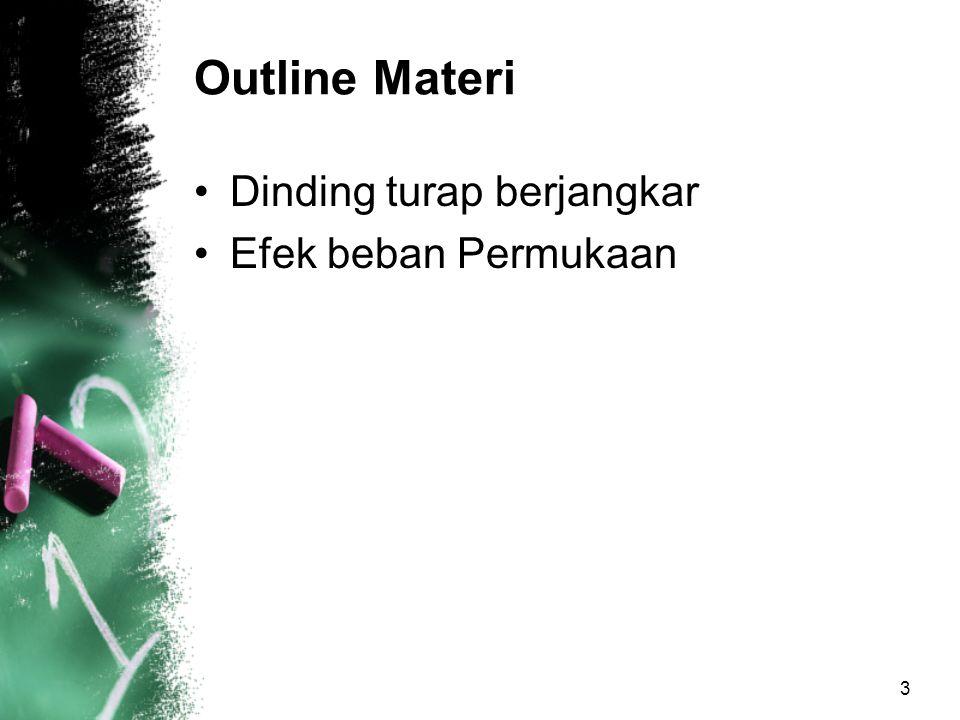 3 Outline Materi Dinding turap berjangkar Efek beban Permukaan