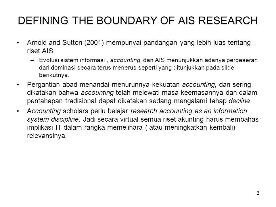 4 DEFINING THE BOUNDARY OF AIS RESEARCH EVOLUSI DARI AIS (Arnold and Sutton, 2001) AIS Accounting Information System Accounting Information System 1970-an 2000-an Inf.
