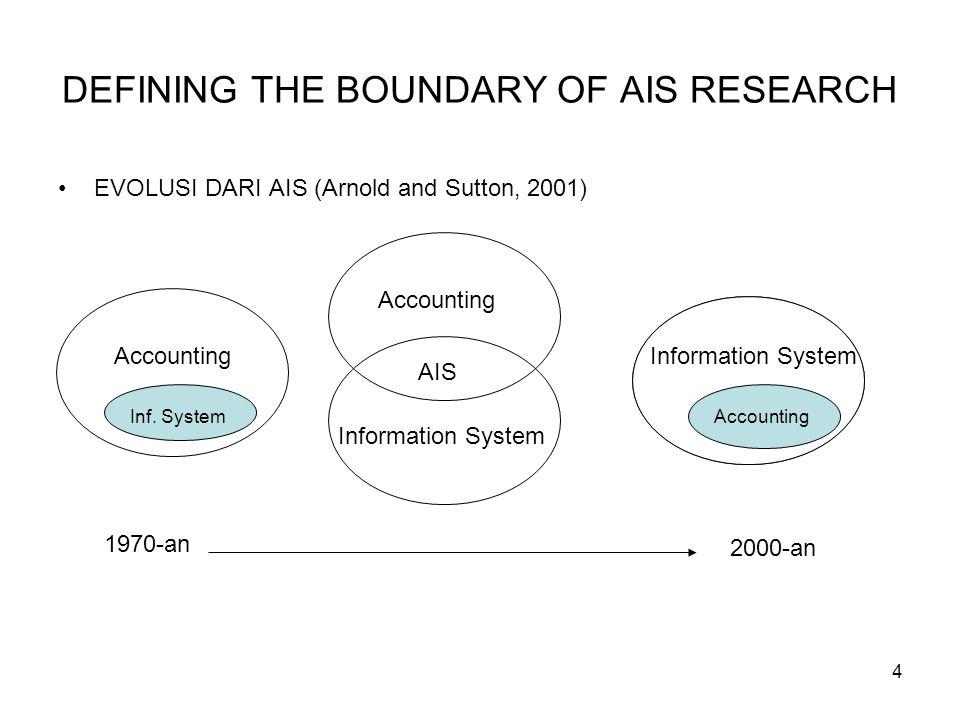 5 CATEGORIZING AIS RESEARCH Merging akunting ke dalam AIS menyediakan sekaligus peluang dan resiko bagi domain AIS.