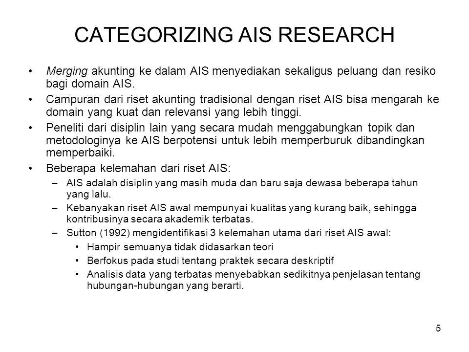 6 CATEGORIZING AIS RESEARCH Untuk mengatasi kelemahan-kelemahan tersebut diperlukan adanya suatu framework dan diskusi dari riset yang ada dalam format kohesif yang memungkinkan peneliti memahami domain riset AIS dan mengidentifikasi area-area dari peluang untuk berkontribusi.