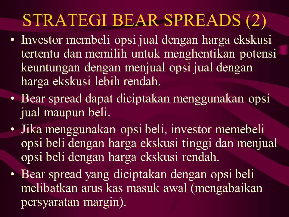 STRATEGI BEAR SPREADS (1) Dalam bull spread, investor berharap bahwa harga saham akan naik, sebaliknya pada bear spread investor berharap harga saham