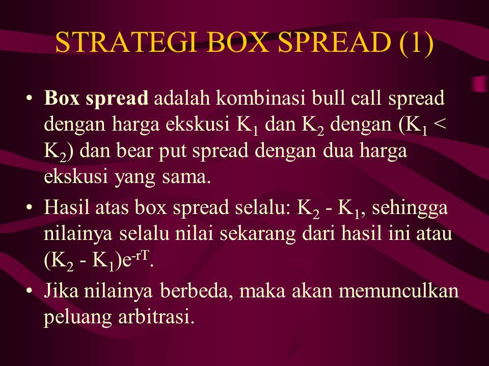 STRATEGI BEAR SPREADS (2) Investor membeli opsi jual dengan harga ekskusi tertentu dan memilih untuk menghentikan potensi keuntungan dengan menjual op