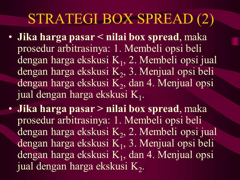 STRATEGI BOX SPREAD (1) Box spread adalah kombinasi bull call spread dengan harga ekskusi K 1 dan K 2 dengan (K 1 < K 2 ) dan bear put spread dengan d