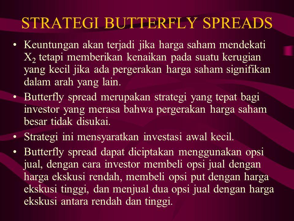STRATEGI BUTTERFLY SPREADS Butterfly spreads melibatkan posisi dalam opsi dengan tiga harga ekskusi yang berbeda. Butterfly spread dapat diciptakan de