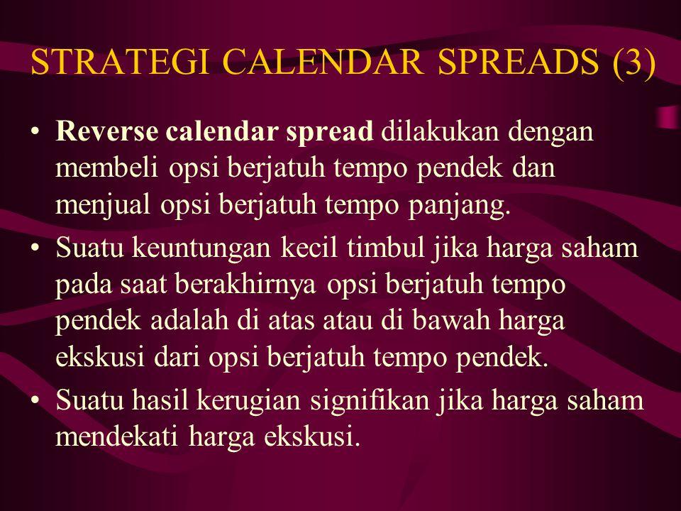 STRATEGI CALENDAR SPREADS (2) Bullish calendar spread melibatkan suatu harga ekskusi lebih tinggi, sedangkan bearish calendar spread melibatkan suatu