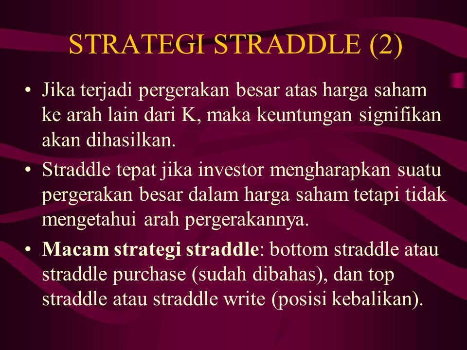 STRATEGI STRADDLE (1) Kombinasi: strategi perdagangan opsi yang melibatkan pengambilan suatu posisi dalam opsi-opsi beli dan jual atas saham yang sama