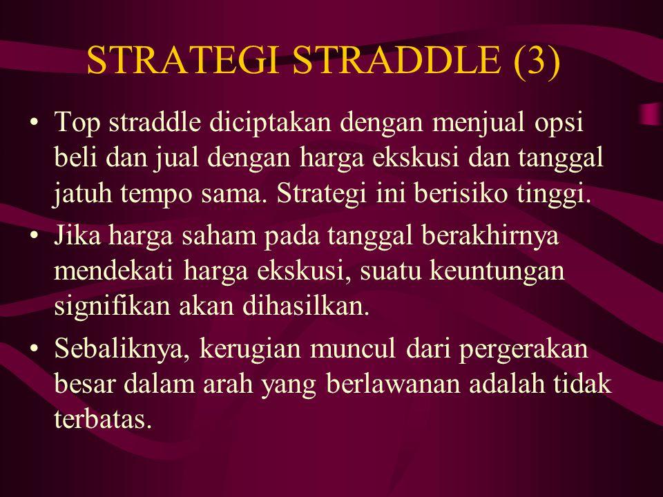 STRATEGI STRADDLE (2) Jika terjadi pergerakan besar atas harga saham ke arah lain dari K, maka keuntungan signifikan akan dihasilkan. Straddle tepat j