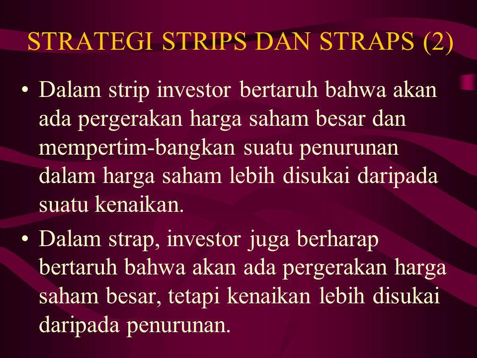 STRATEGI STRIPS DAN STRAPS (1) Suatu strip berisi posisi beli dalam satu opsi beli dan dua opsi jual dengan harga ekskusi dan tanggal berakhir yang sa