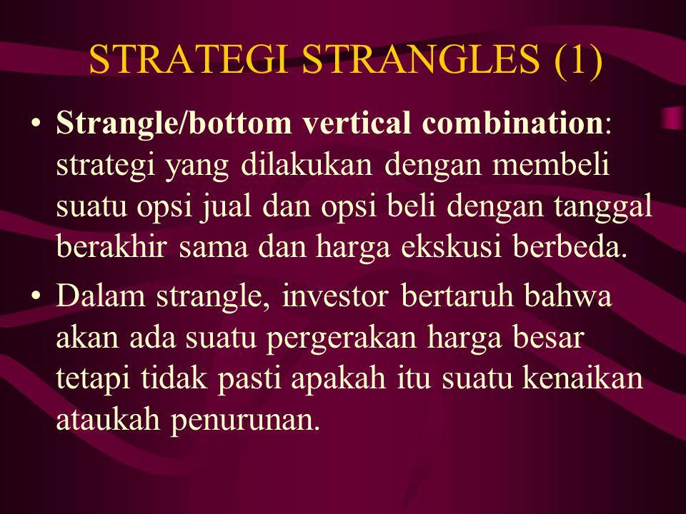 STRATEGI STRIPS DAN STRAPS (2) Dalam strip investor bertaruh bahwa akan ada pergerakan harga saham besar dan mempertim-bangkan suatu penurunan dalam h