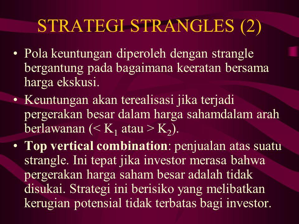 STRATEGI STRANGLES (1) Strangle/bottom vertical combination: strategi yang dilakukan dengan membeli suatu opsi jual dan opsi beli dengan tanggal berak