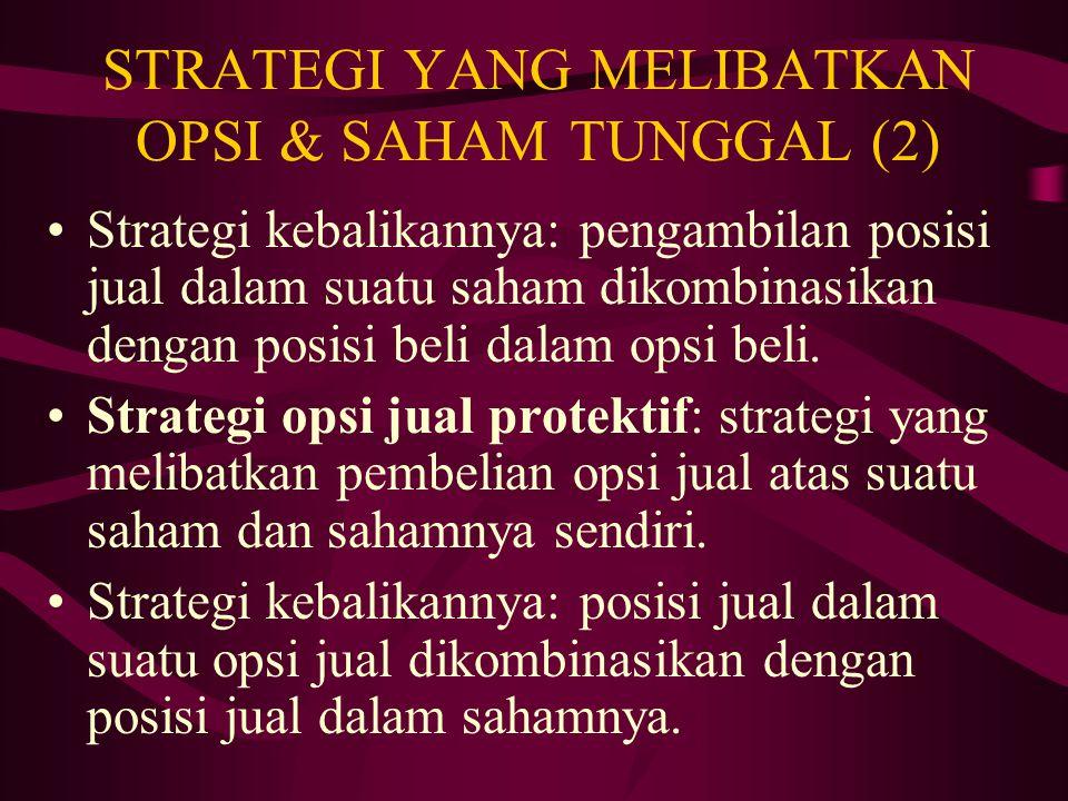 STRATEGI YANG MELIBATKAN OPSI & SAHAM TUNGGAL (1) Strategi ini melibatkan opsi tunggal atas suatu saham dan sahamnya itu sendiri. Strategi menerbitkan