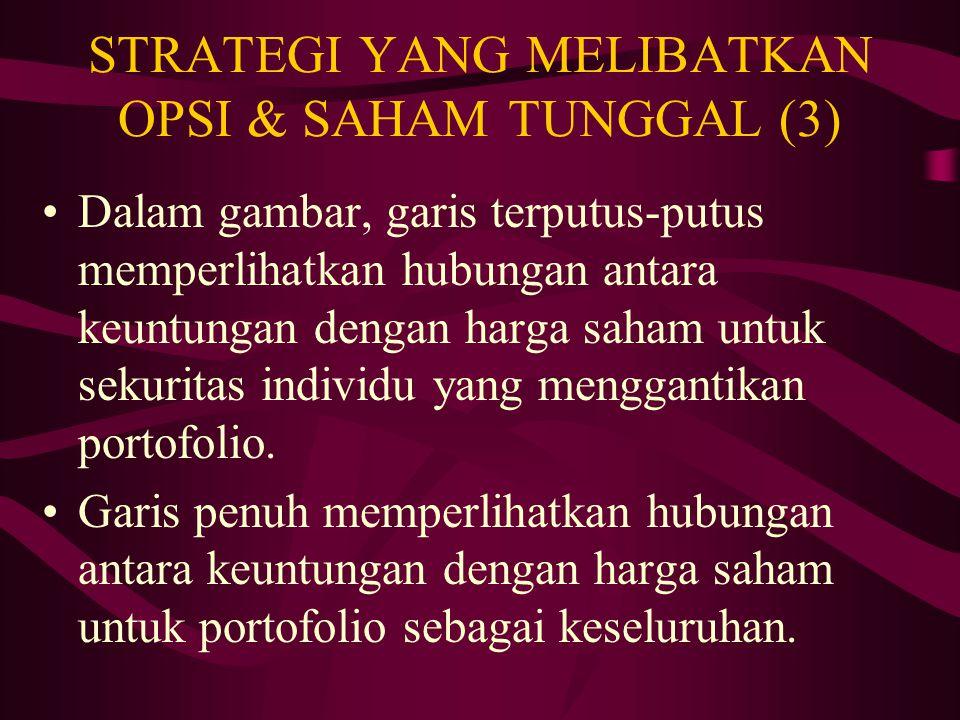STRATEGI YANG MELIBATKAN OPSI & SAHAM TUNGGAL (2) Strategi kebalikannya: pengambilan posisi jual dalam suatu saham dikombinasikan dengan posisi beli d
