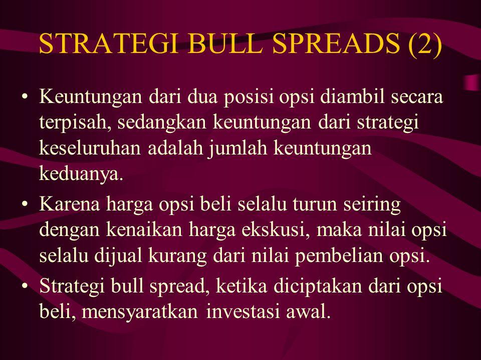 STRATEGI BULL SPREADS (1) Strategi perdagangan spread (selisih) melibatkan pengambilan suatu posisi dalam dua atau lebih opsi atas tipe yang sama (dua
