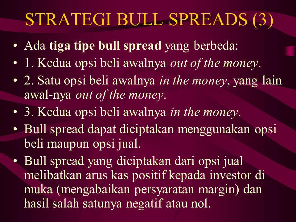 STRATEGI BULL SPREADS (2) Keuntungan dari dua posisi opsi diambil secara terpisah, sedangkan keuntungan dari strategi keseluruhan adalah jumlah keuntu