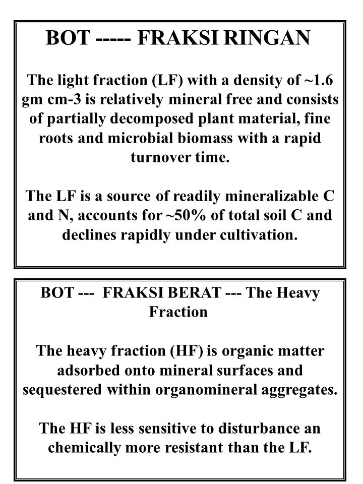 BOT ----- FRAKSI RINGAN The light fraction (LF) with a density of ~1.6 gm cm-3 is relatively mineral free and consists of partially decomposed plant m