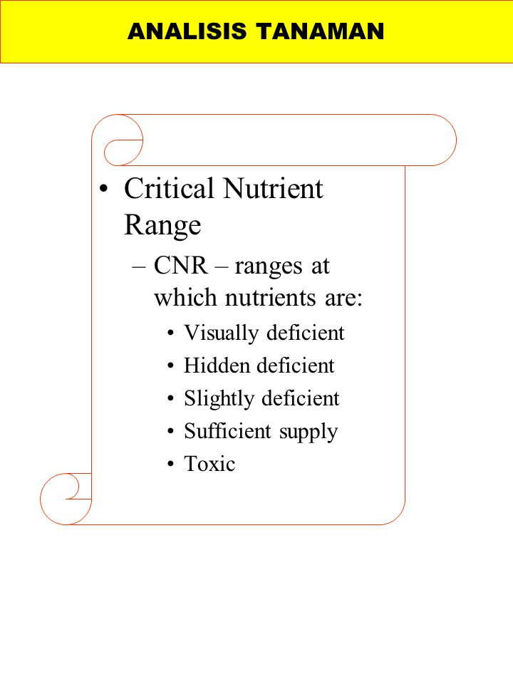 Critical Nutrient Range –CNR – ranges at which nutrients are: Visually deficient Hidden deficient Slightly deficient Sufficient supply Toxic ANALISIS