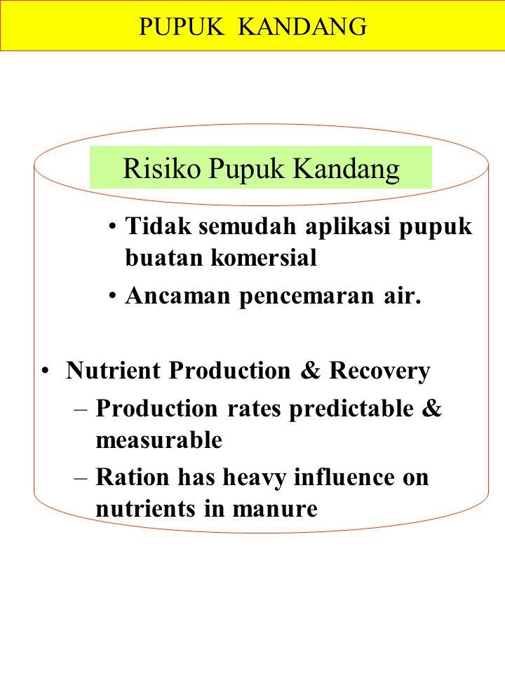 Tidak semudah aplikasi pupuk buatan komersial Ancaman pencemaran air. Nutrient Production & Recovery –Production rates predictable & measurable –Ratio