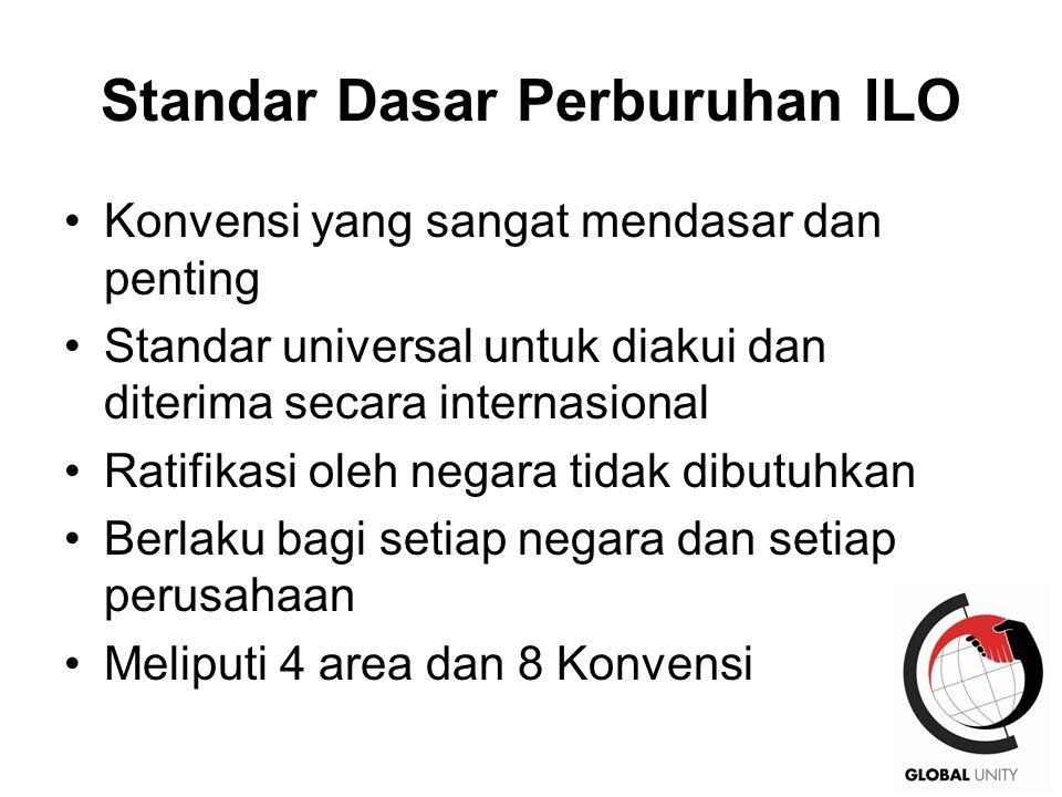 11 Standar Dasar Perburuhan ILO Konvensi yang sangat mendasar dan penting Standar universal untuk diakui dan diterima secara internasional Ratifikasi oleh negara tidak dibutuhkan Berlaku bagi setiap negara dan setiap perusahaan Meliputi 4 area dan 8 Konvensi