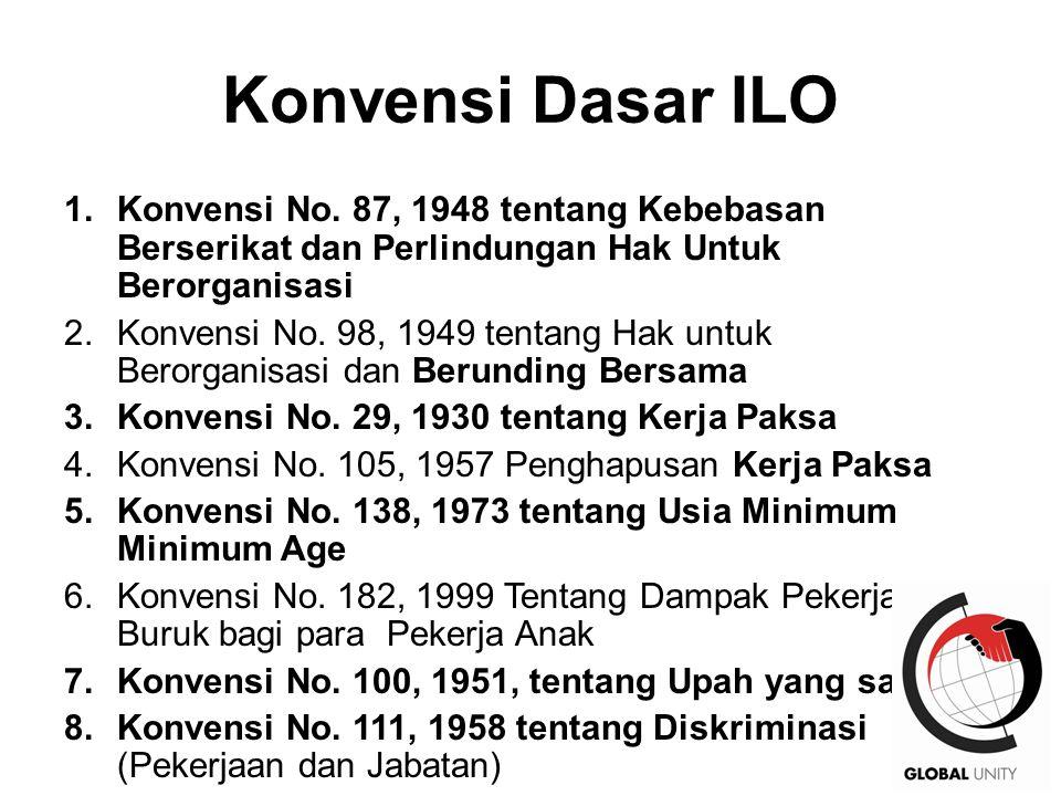 12 Konvensi Dasar ILO 1.Konvensi No.