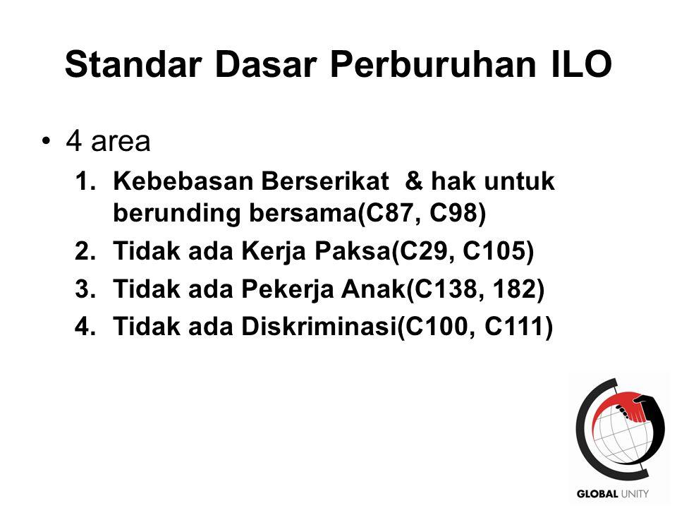 13 Standar Dasar Perburuhan ILO 4 area 1.Kebebasan Berserikat & hak untuk berunding bersama(C87, C98) 2.Tidak ada Kerja Paksa(C29, C105) 3.Tidak ada Pekerja Anak(C138, 182) 4.Tidak ada Diskriminasi(C100, C111)