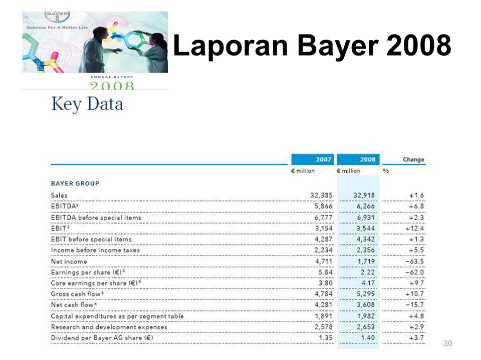 30 Laporan Bayer 2008