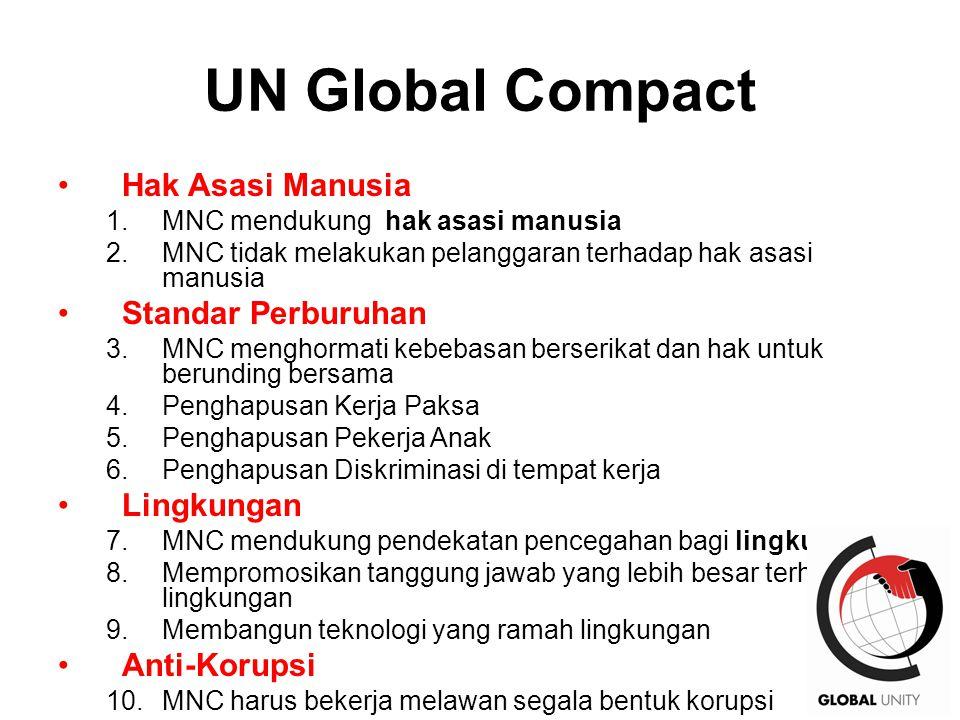 40 UN Global Compact Hak Asasi Manusia 1.MNC mendukung hak asasi manusia 2.MNC tidak melakukan pelanggaran terhadap hak asasi manusia Standar Perburuhan 3.MNC menghormati kebebasan berserikat dan hak untuk berunding bersama 4.Penghapusan Kerja Paksa 5.Penghapusan Pekerja Anak 6.Penghapusan Diskriminasi di tempat kerja Lingkungan 7.MNC mendukung pendekatan pencegahan bagi lingkungan 8.Mempromosikan tanggung jawab yang lebih besar terhadap lingkungan 9.Membangun teknologi yang ramah lingkungan Anti-Korupsi 10.MNC harus bekerja melawan segala bentuk korupsi