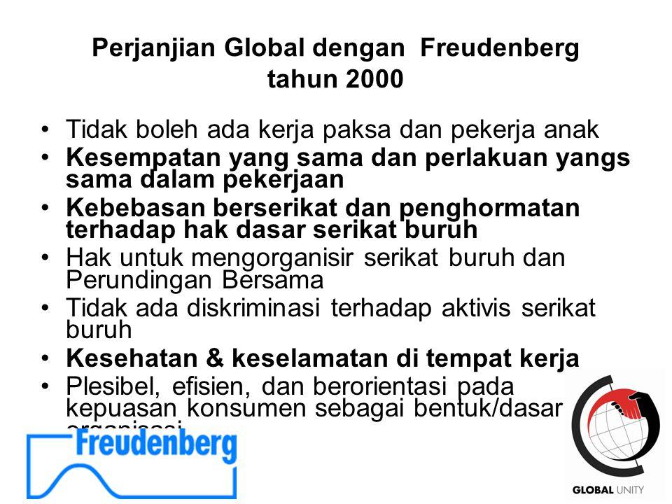 51 Perjanjian Global dengan Freudenberg tahun 2000 Tidak boleh ada kerja paksa dan pekerja anak Kesempatan yang sama dan perlakuan yangs sama dalam pekerjaan Kebebasan berserikat dan penghormatan terhadap hak dasar serikat buruh Hak untuk mengorganisir serikat buruh dan Perundingan Bersama Tidak ada diskriminasi terhadap aktivis serikat buruh Kesehatan & keselamatan di tempat kerja Plesibel, efisien, dan berorientasi pada kepuasan konsumen sebagai bentuk/dasar organisasi