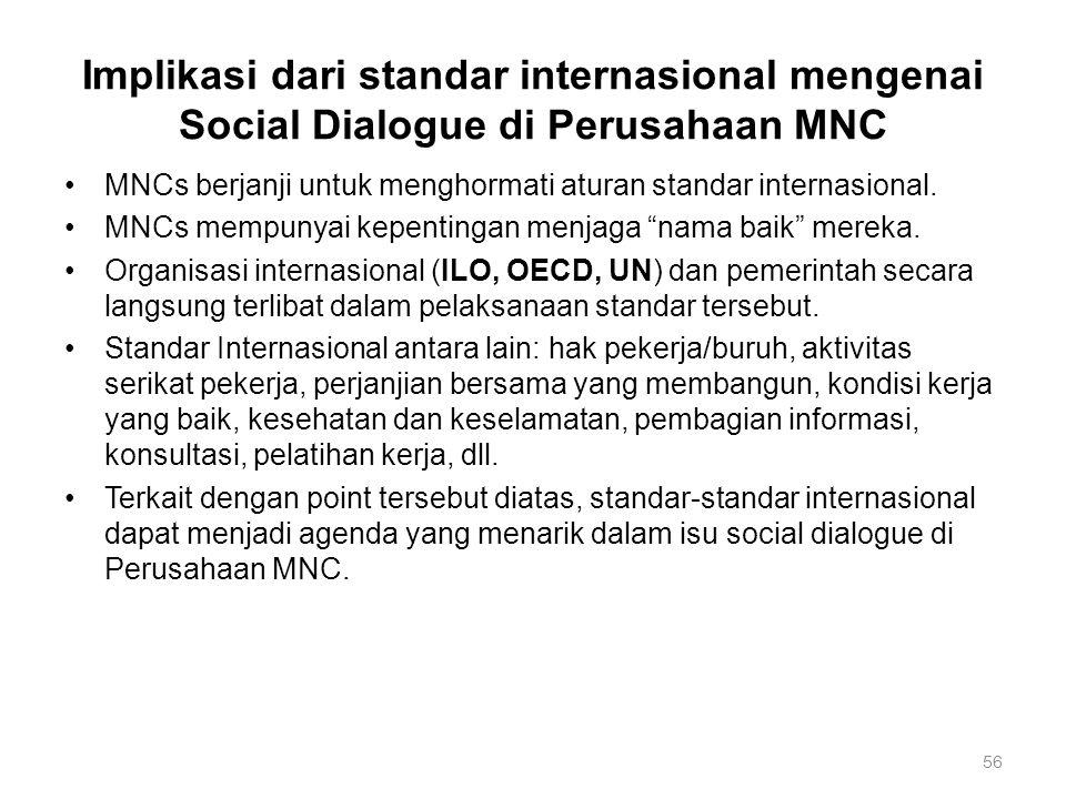 56 Implikasi dari standar internasional mengenai Social Dialogue di Perusahaan MNC MNCs berjanji untuk menghormati aturan standar internasional.