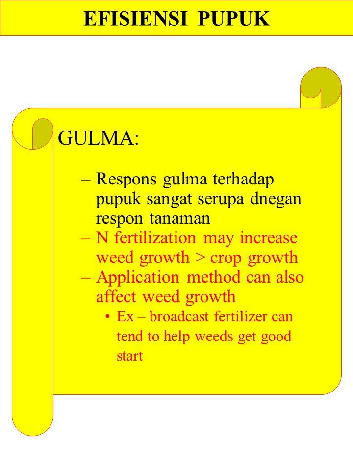 GULMA: –Respons gulma terhadap pupuk sangat serupa dnegan respon tanaman –N fertilization may increase weed growth > crop growth –Application method c