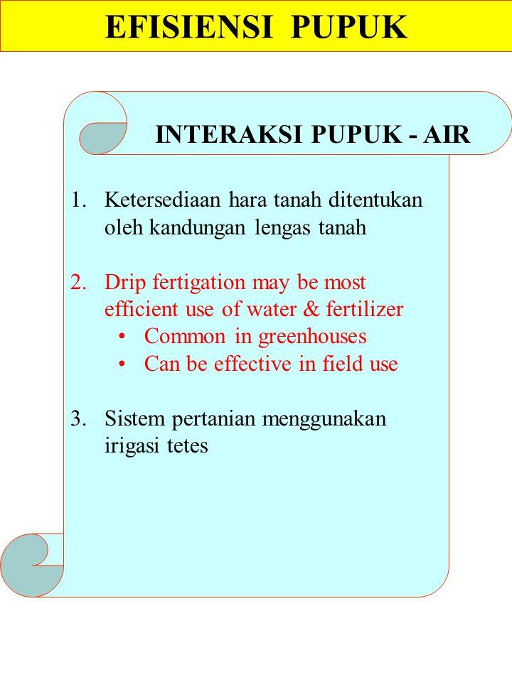 1.Ketersediaan hara tanah ditentukan oleh kandungan lengas tanah 2.Drip fertigation may be most efficient use of water & fertilizer Common in greenhou