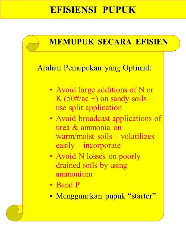 Arahan Pemupukan yang Optimal: Avoid large additions of N or K (50#/ac +) on sandy soils – use split application Avoid broadcast applications of urea