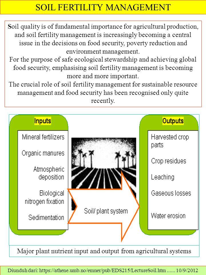 SOIL FERTILITY MANAGEMENT Diunduh dari: https://athene.umb.no/emner/pub/EDS215/LectureSoil.htm...... 10/9/2012 Soil quality is of fundamental importan