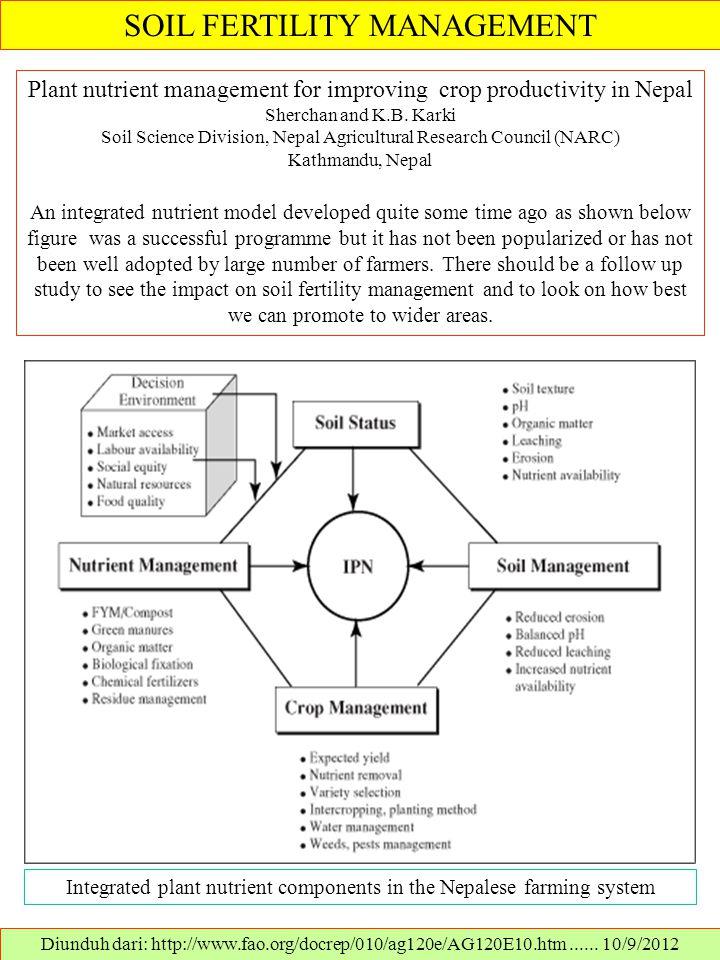 SOIL FERTILITY MANAGEMENT Diunduh dari: http://www.fao.org/docrep/010/ag120e/AG120E10.htm...... 10/9/2012 Plant nutrient management for improving crop