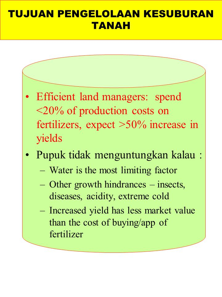 TUJUAN PENGELOLAAN KESUBURAN TANAH Efficient land managers: spend 50% increase in yields Pupuk tidak menguntungkan kalau : –Water is the most limiting factor –Other growth hindrances – insects, diseases, acidity, extreme cold –Increased yield has less market value than the cost of buying/app of fertilizer