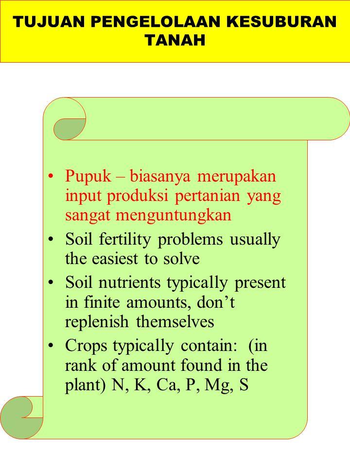 Pupuk – biasanya merupakan input produksi pertanian yang sangat menguntungkan Soil fertility problems usually the easiest to solve Soil nutrients typi