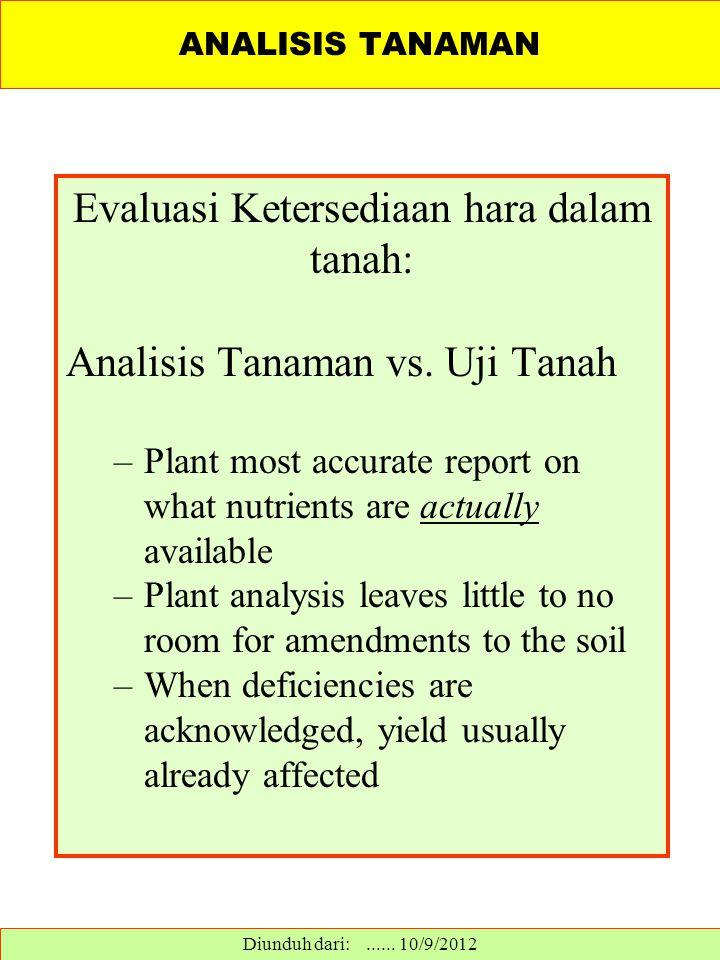ANALISIS TANAMAN Evaluasi Ketersediaan hara dalam tanah: Analisis Tanaman vs. Uji Tanah –Plant most accurate report on what nutrients are actually ava