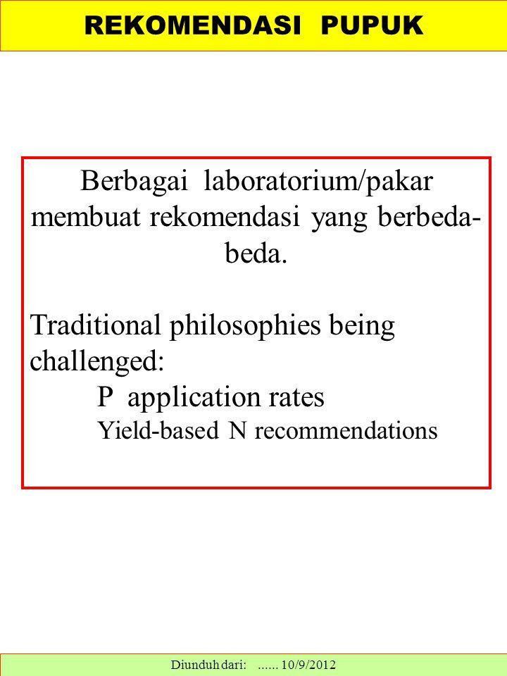 REKOMENDASI PUPUK Berbagai laboratorium/pakar membuat rekomendasi yang berbeda- beda. Traditional philosophies being challenged: P application rates Y