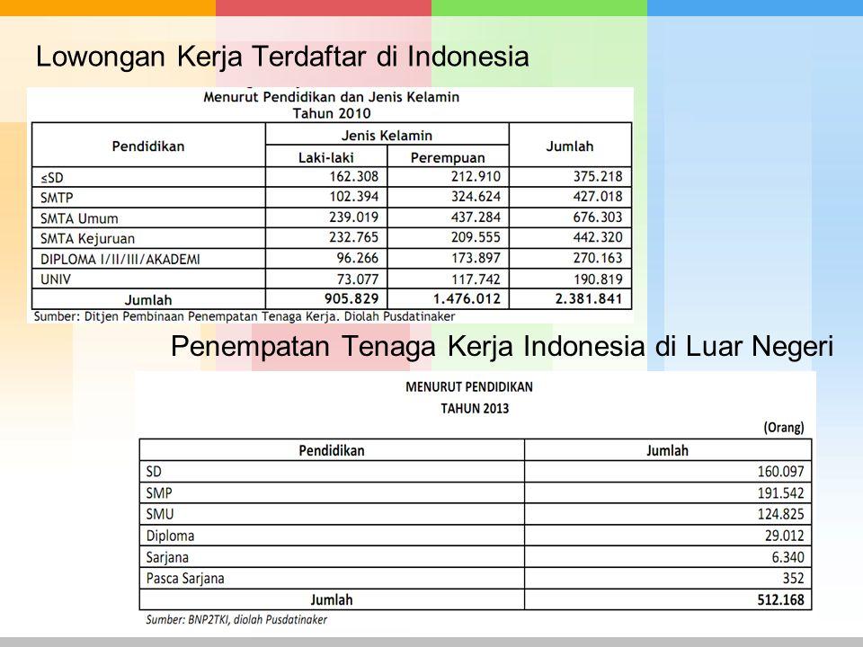 Lowongan Kerja Terdaftar di Indonesia Penempatan Tenaga Kerja Indonesia di Luar Negeri