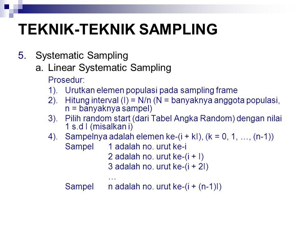 TEKNIK-TEKNIK SAMPLING 5.Systematic Sampling a.Linear Systematic Sampling Prosedur: 1).