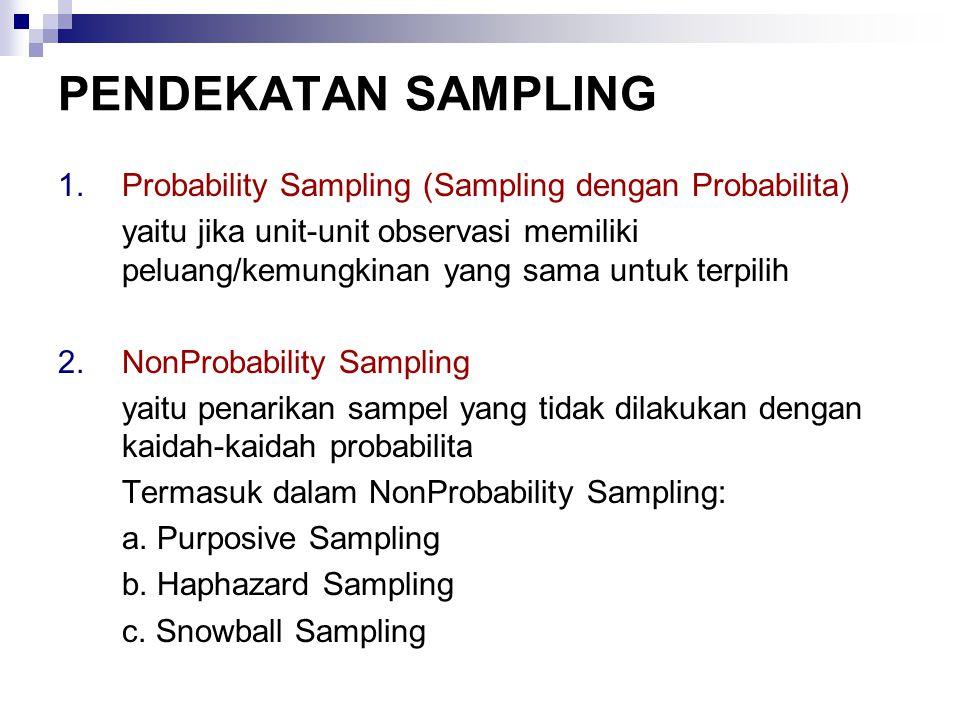 PENDEKATAN SAMPLING 1.Probability Sampling (Sampling dengan Probabilita) yaitu jika unit-unit observasi memiliki peluang/kemungkinan yang sama untuk terpilih 2.NonProbability Sampling yaitu penarikan sampel yang tidak dilakukan dengan kaidah-kaidah probabilita Termasuk dalam NonProbability Sampling: a.