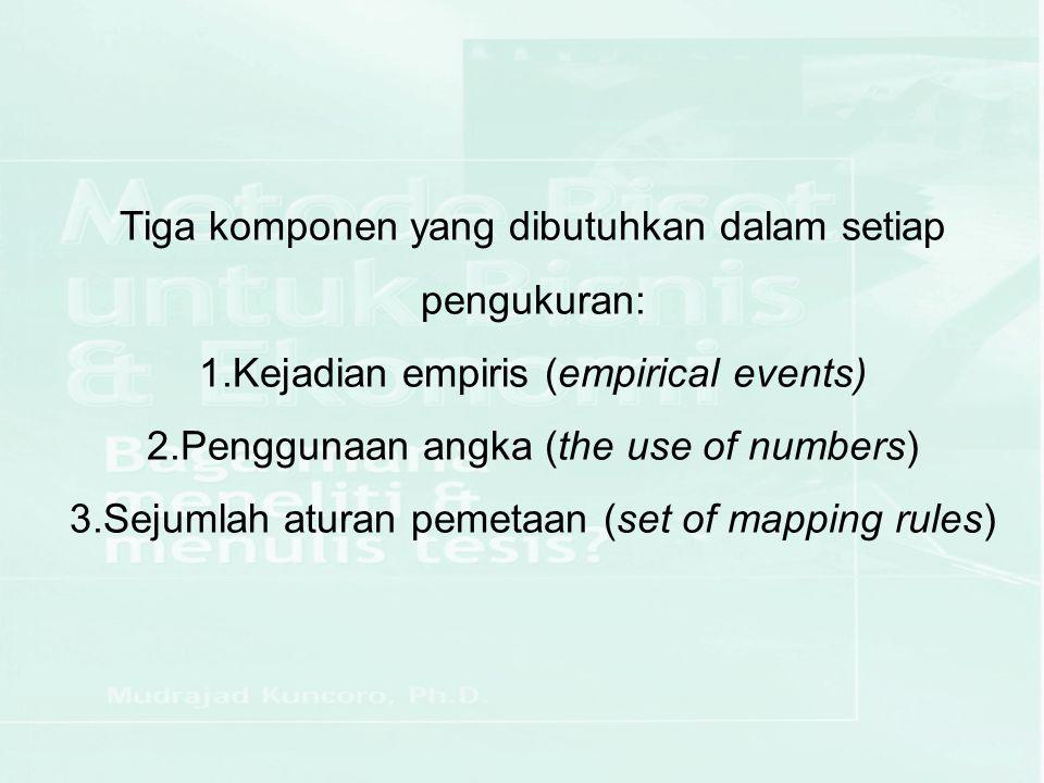 Tiga komponen yang dibutuhkan dalam setiap pengukuran: 1.Kejadian empiris (empirical events) 2.Penggunaan angka (the use of numbers) 3.Sejumlah aturan