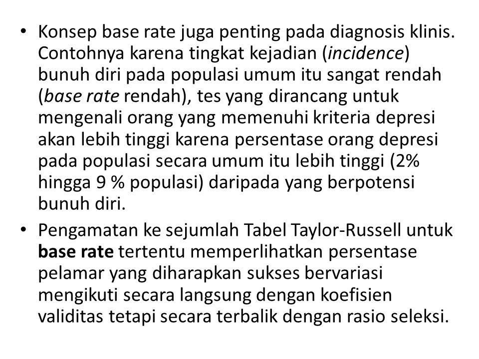 Konsep base rate juga penting pada diagnosis klinis.
