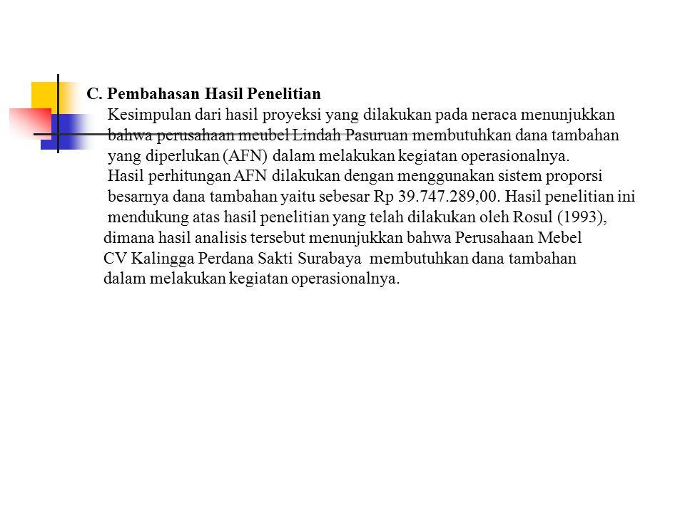 C. Pembahasan Hasil Penelitian Kesimpulan dari hasil proyeksi yang dilakukan pada neraca menunjukkan bahwa perusahaan meubel Lindah Pasuruan membutuhk