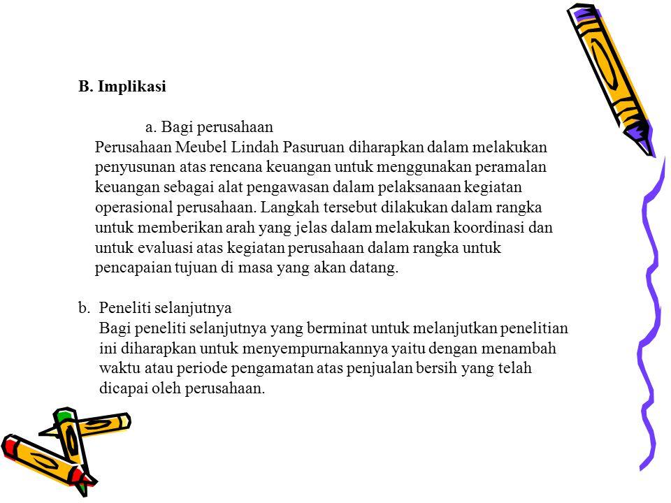 B. Implikasi a. Bagi perusahaan Perusahaan Meubel Lindah Pasuruan diharapkan dalam melakukan penyusunan atas rencana keuangan untuk menggunakan perama