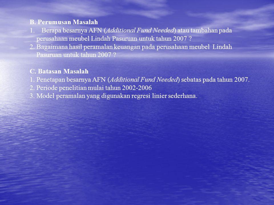 B. Perumusan Masalah 1. Berapa besarnya AFN (Additional Fund Needed) atau tambahan pada perusahaan meubel Lindah Pasuruan untuk tahun 2007 ? 2. Bagaim