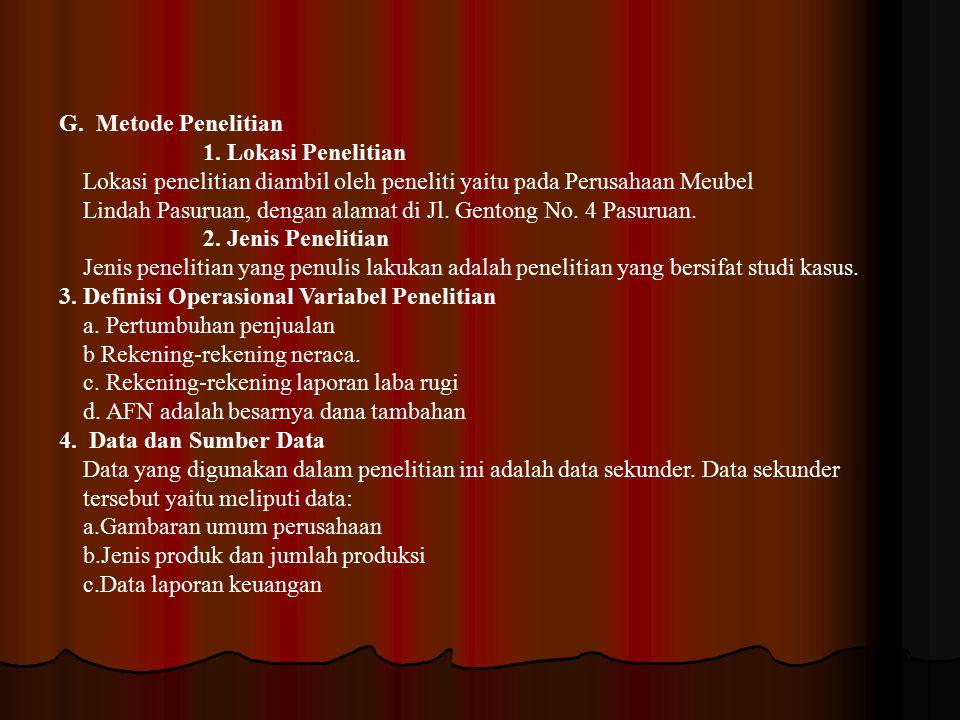 G. Metode Penelitian 1. Lokasi Penelitian Lokasi penelitian diambil oleh peneliti yaitu pada Perusahaan Meubel Lindah Pasuruan, dengan alamat di Jl. G
