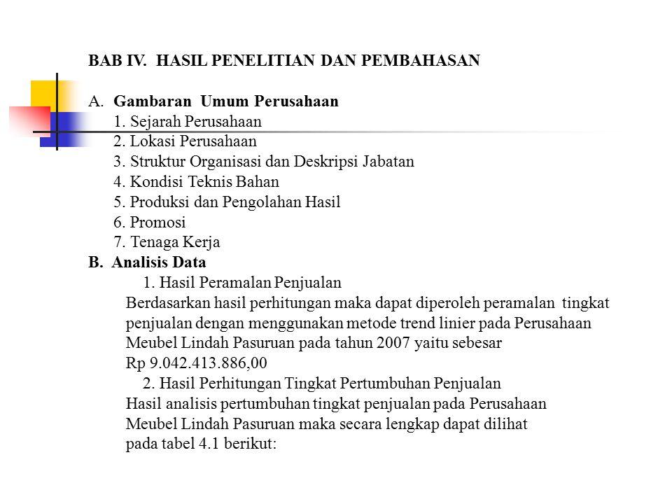 BAB IV. HASIL PENELITIAN DAN PEMBAHASAN A.Gambaran Umum Perusahaan 1. Sejarah Perusahaan 2. Lokasi Perusahaan 3. Struktur Organisasi dan Deskripsi Jab