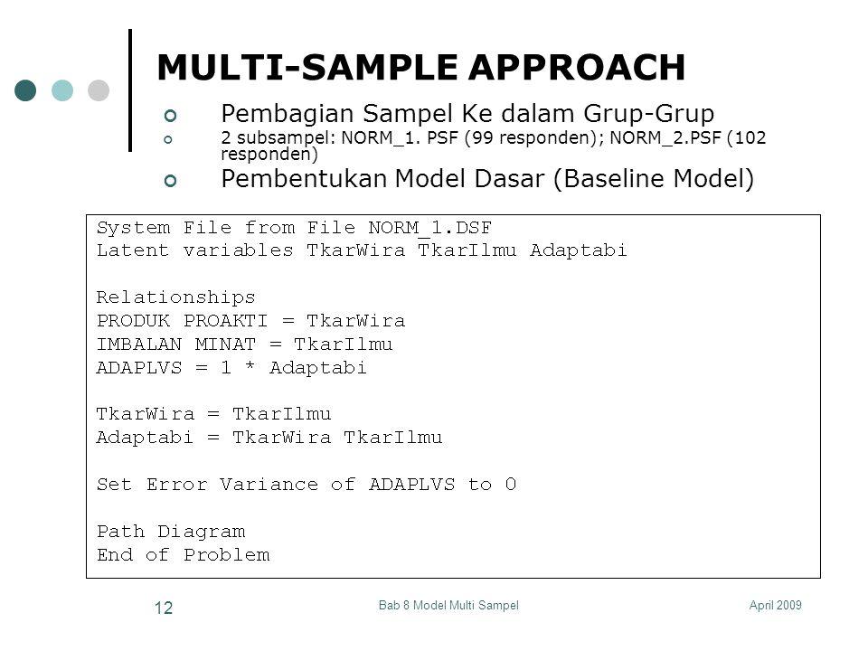 April 2009Bab 8 Model Multi Sampel 12 MULTI-SAMPLE APPROACH Pembagian Sampel Ke dalam Grup-Grup 2 subsampel: NORM_1.