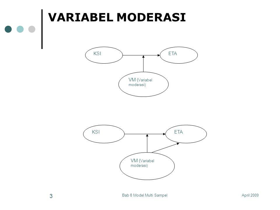 April 2009Bab 8 Model Multi Sampel 34 MULTI-SAMPLE APPROACH EValuasi Perbedaan Parameter di antara Grup Model A: Chi square (χ2) = 20.59 Degree of Freedom (df) = 18 Model B: χ2 = 15.24 df = 15 ∆χ2 = χ2 Model A - χ2 Model B = 20.59 – 15.24 = 5.35 ∆df = df Model A – df Model B = 18 – 15 = 3 Dari table distribusi χ2 (atau dihitung menggunakan Excel) untuk χ2 = 5.35 dan df = 3 akan diperoleh nilai p = 0.148 > 0.05  tidak signifikan (α = 0.05) Tidak ada perbedaan model struktural (nilai- nilai koefisien struktural secara keseluruhan) antara grup1 dan grup2.